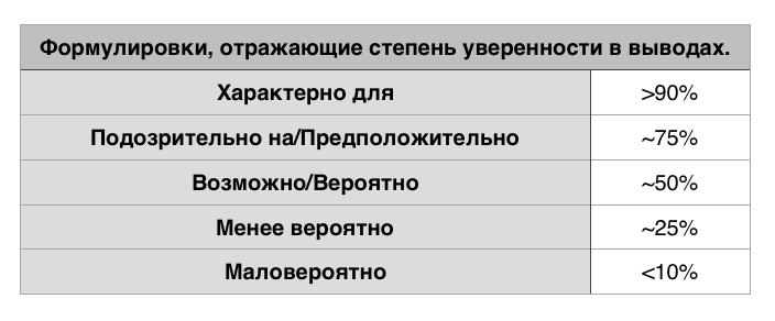 snimok-ekrana-2016-11-28-v-19-54-08